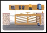 Motores para Puertas Correderas